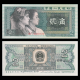 China, P-882, 2 jiao, 1980